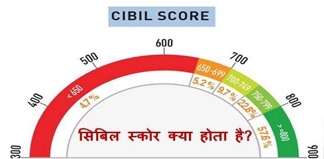 CIBIL Score या Credit Score
