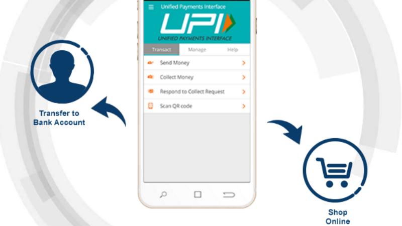 UPI ID कैसे बदले