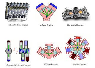 सर्च इंजन के प्रकार