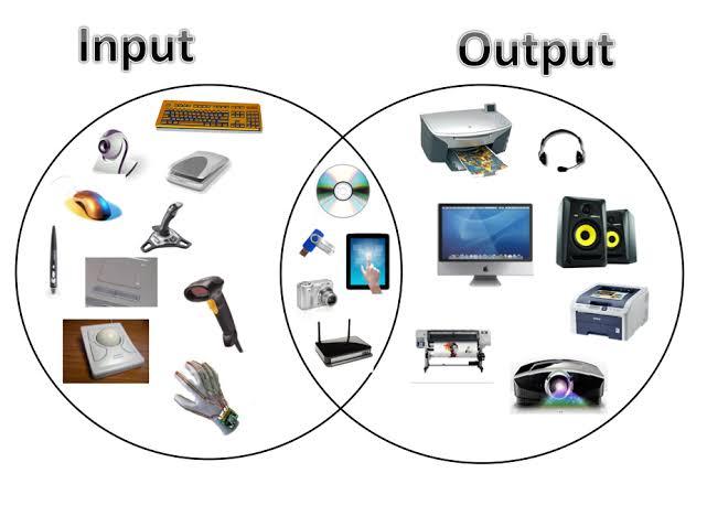 Multifunctional Device