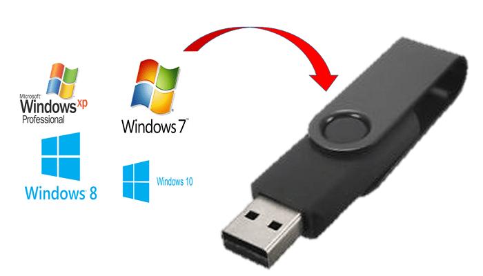 Pendrive को Bootable कैसे करें?