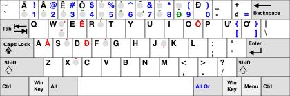 QWERTY कीबोर्ड