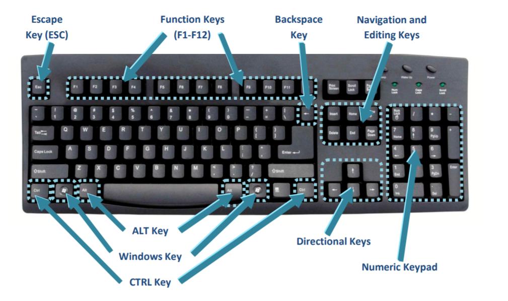 Computer की Short-Cut Key