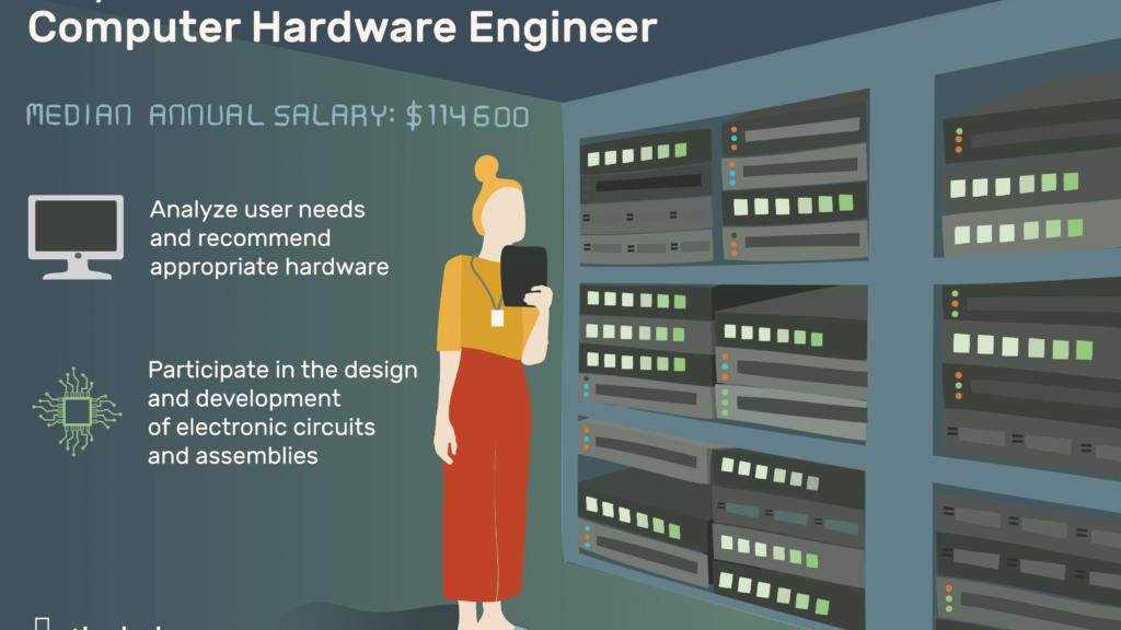 हार्डवेयर इंजीनियर