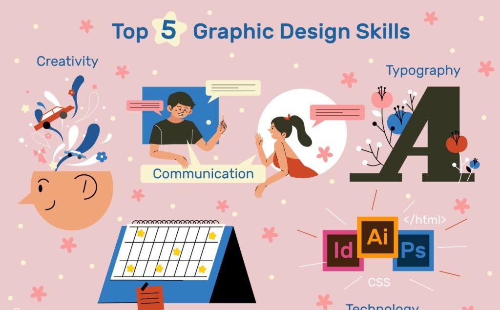 ग्राफिक डिजाइन क्या है