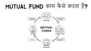 Direct Mutual Fund क्या है